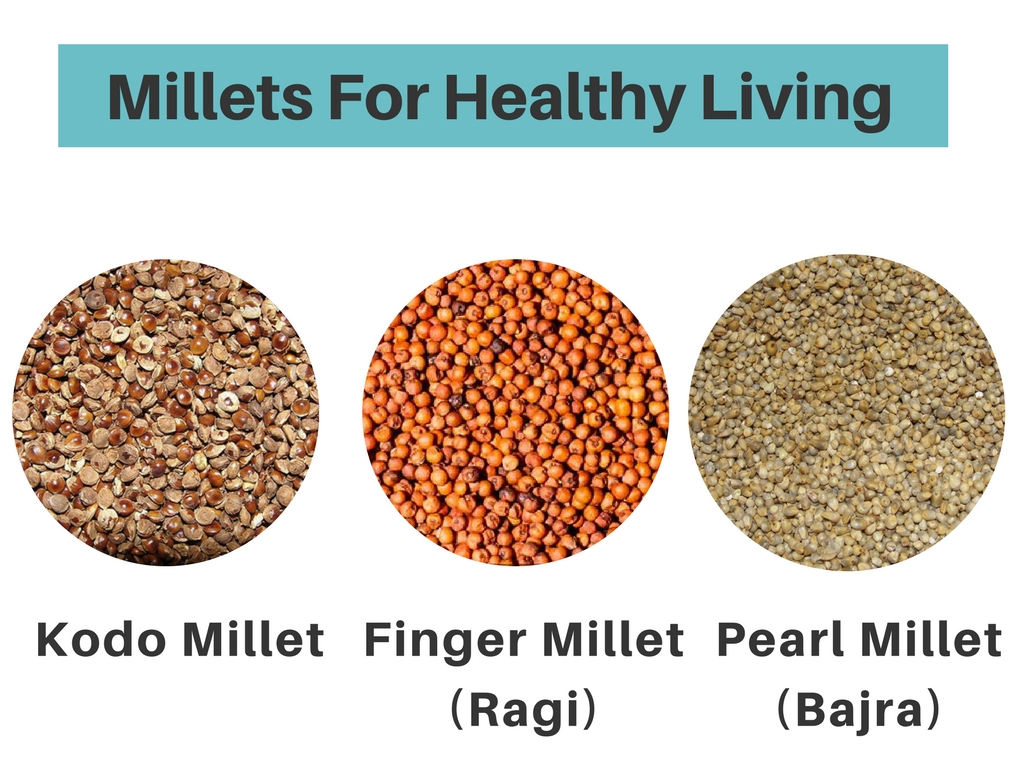 Importance of Millets for Healthy Living