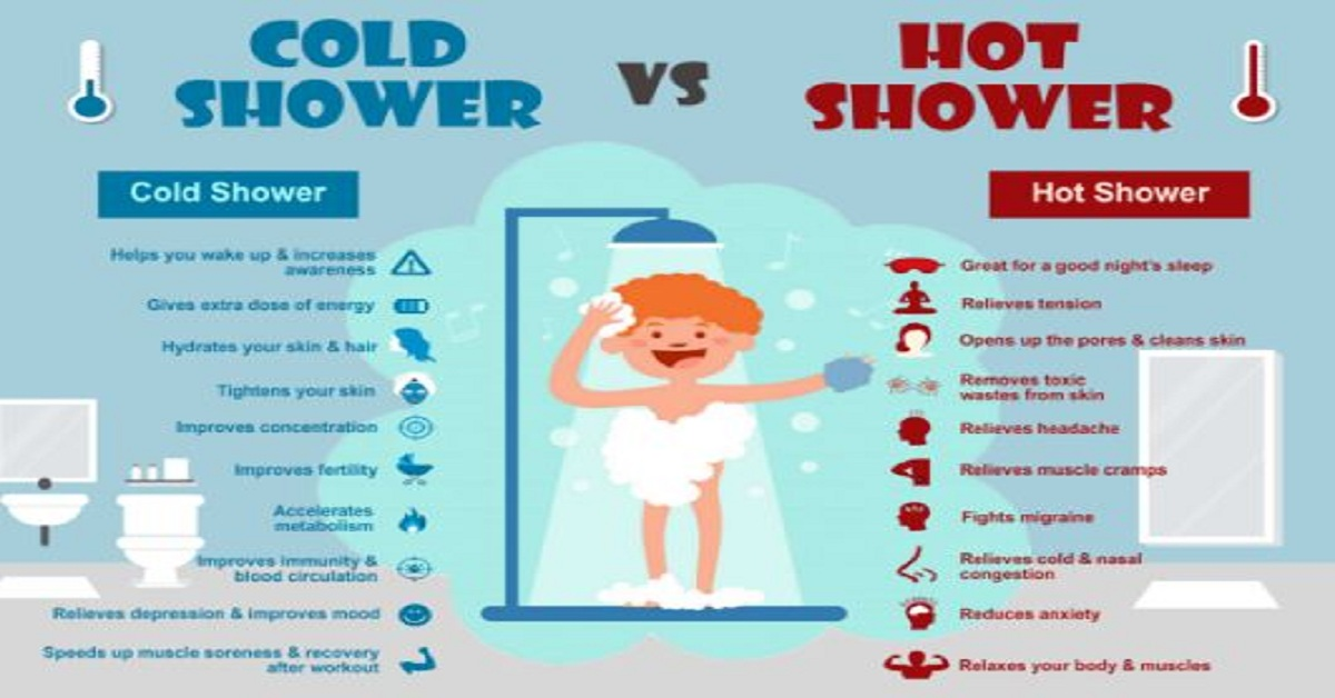 Which Water is good for Bathing-Hot or Cold?