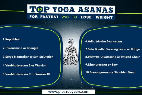 Yoga asanas for fastest way to lose weight