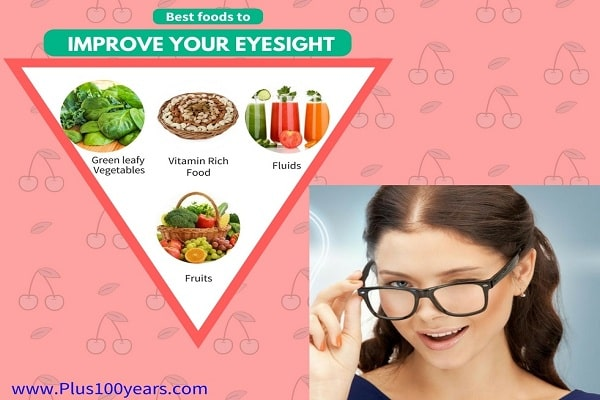 Best foods to improve your eyesight
