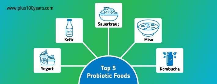 Top 5 Probiotic foods for weight loss || fastest ways to lose weight
