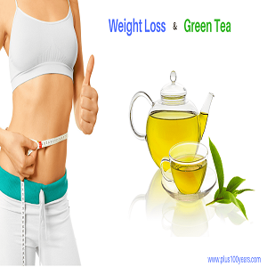 How Green Tea Help in Weight Loss || weight loss