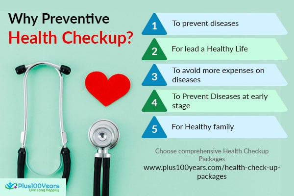 Why preventive health checkup