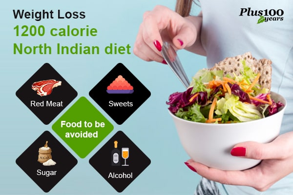 1200 calorie north indian diet || 1200 calorie north indian diet