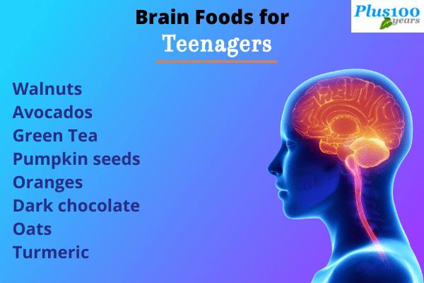 teenage diet chart