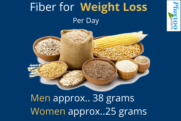 Fiber for weight loss