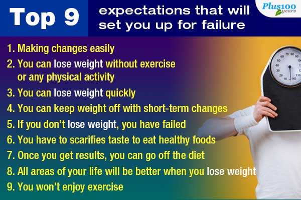 weight loss expectations