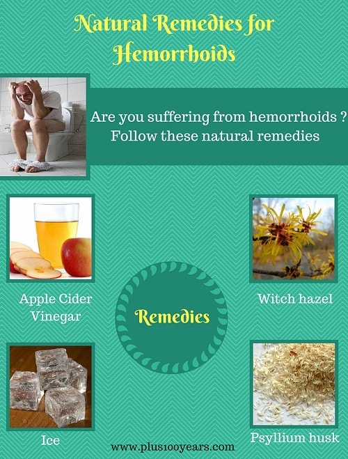 Natural remedies for Hemorrhoids