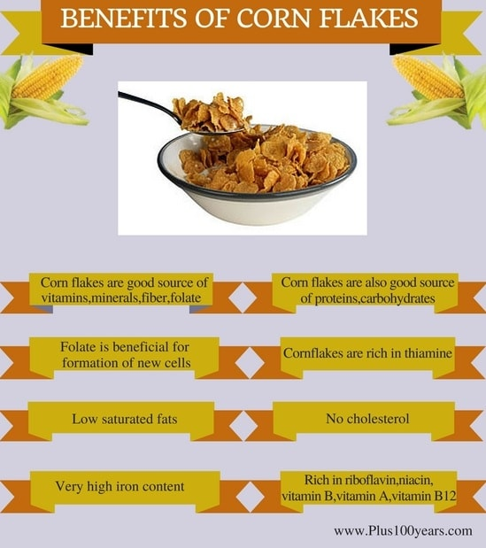 Health benefits of corn flakes