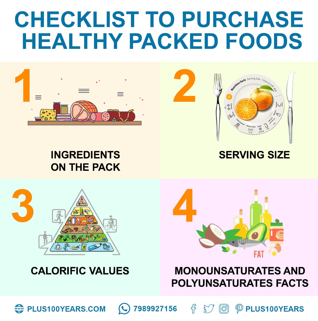 Checklist to Purchase Healthy Packed Foods