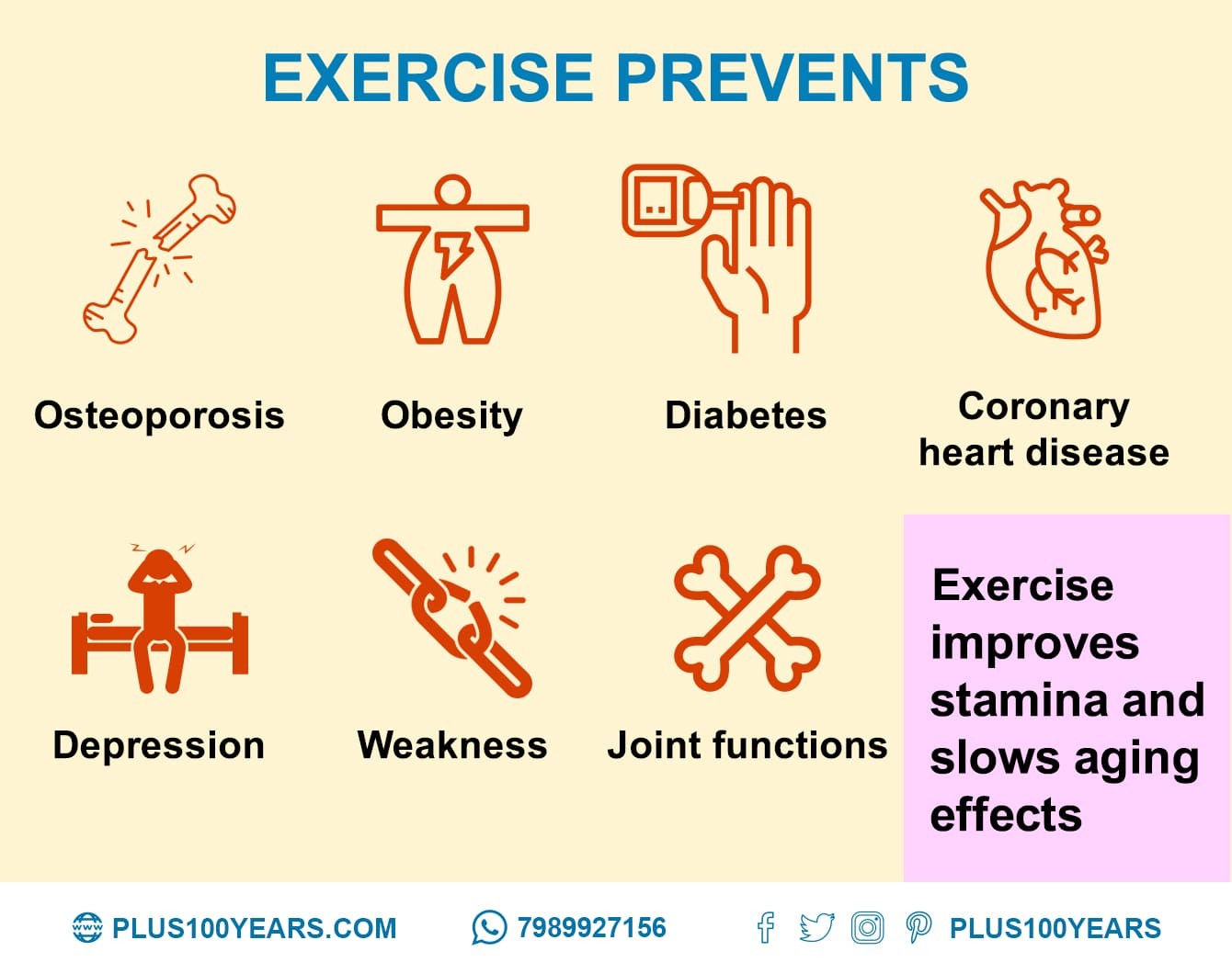Exercise Prevents