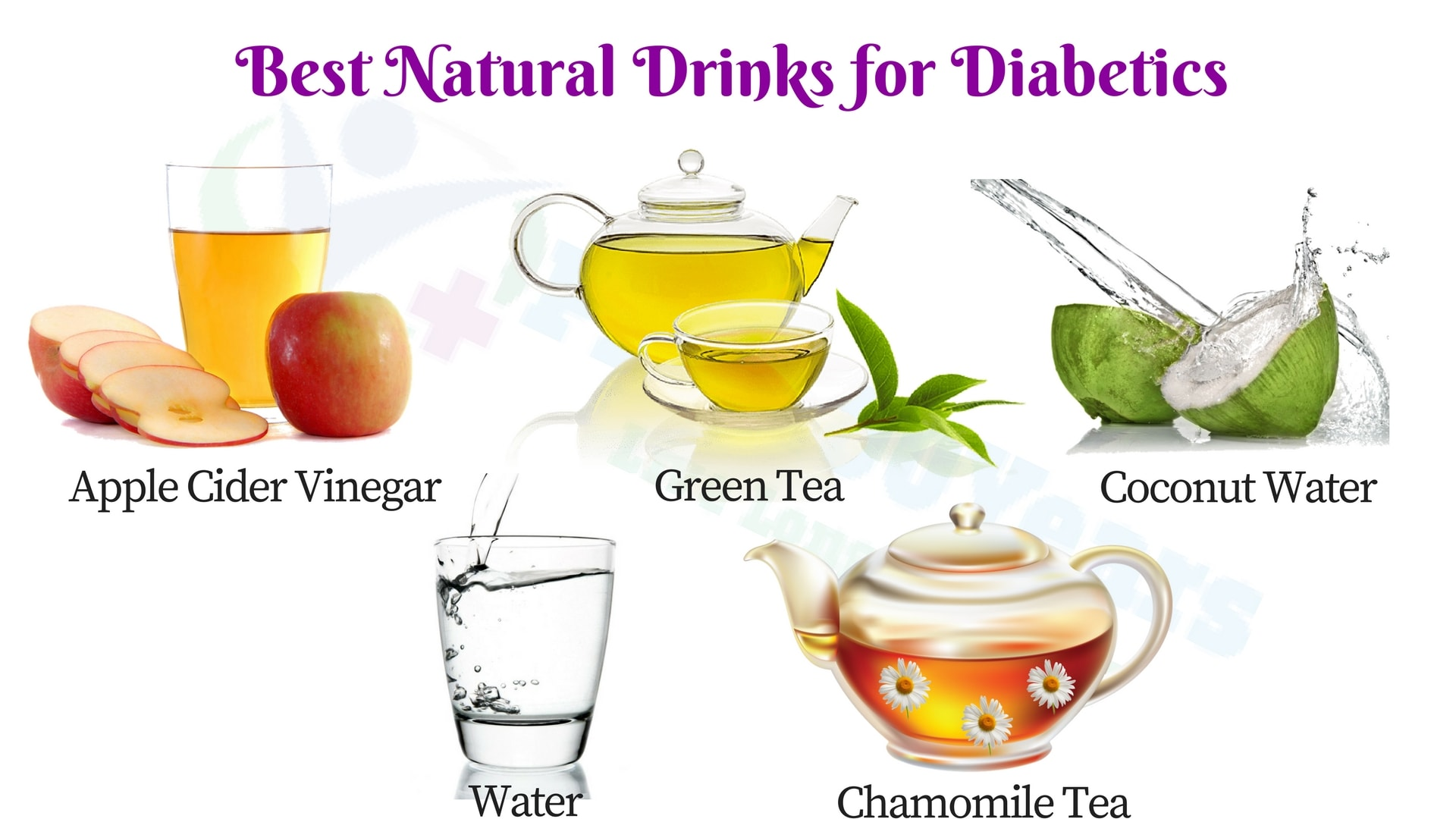 5 Best Natural Drinks for Diabetics for the summer