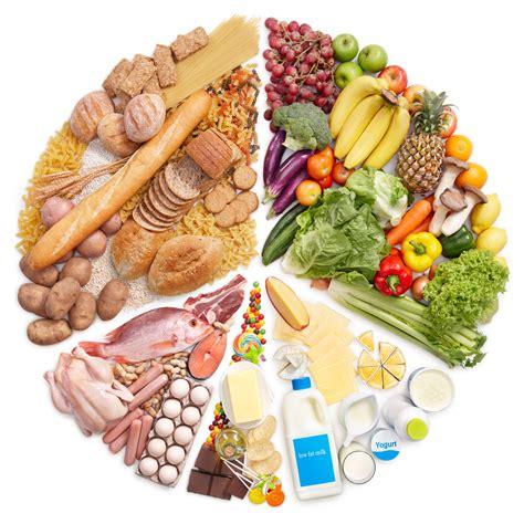 pigmentation diet