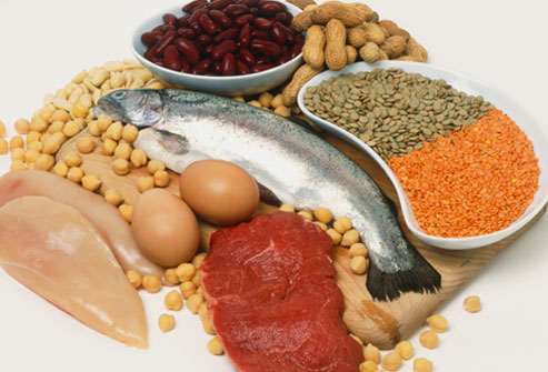 food sources of vitamin b2