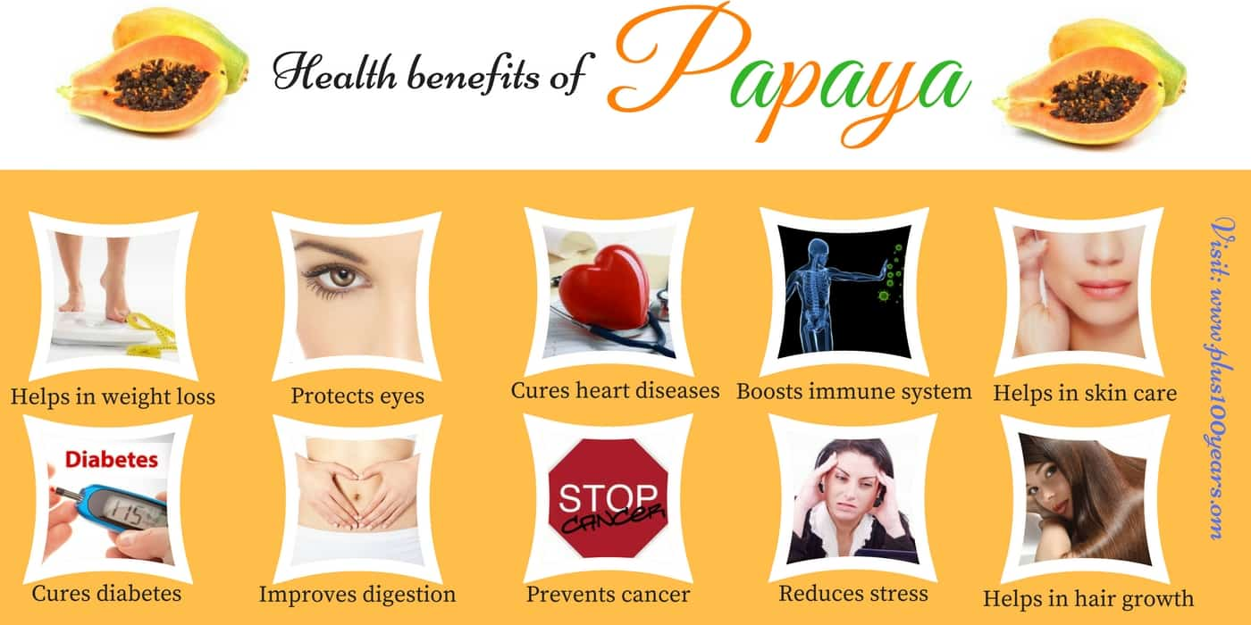 health benifits of popaya