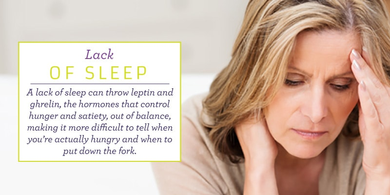 Does Lack of Sleep Impact Your Waistline?