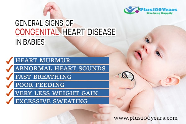 How to detect & diagnose Congenital Heart Disease in Children?