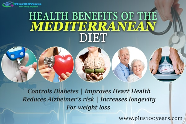 Benefits of Mediterranean Diet || Benefits of Mediterranean Diet