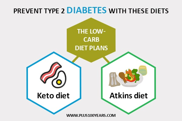 Prevent Type 2 Diabetes with these Diet