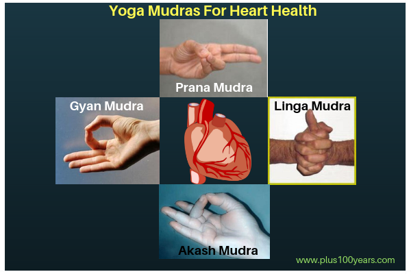 Yoga mudras for heart health