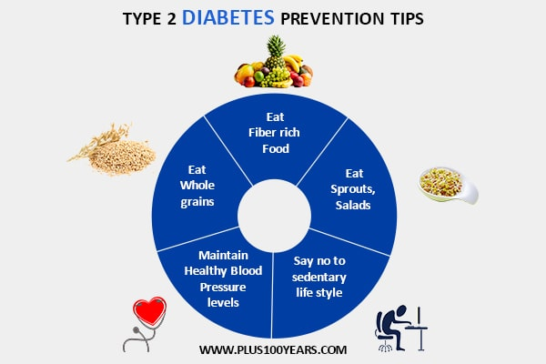 Type 2 diabetes prevention tips