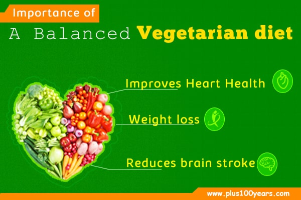 Importance of a balanced vegetarian diet