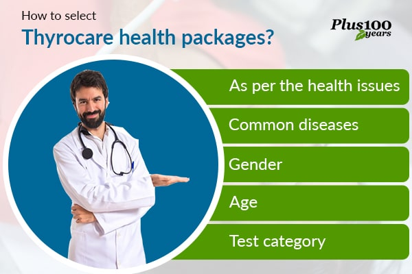 How to select Thyrocare health packages